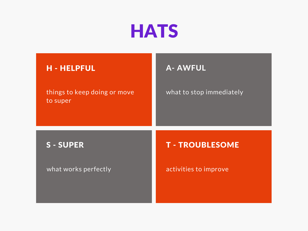 chart that shows the HATS h for helpful, a for awful, t for troublesome and s for super