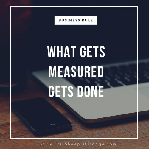 quote what gets measured gets done